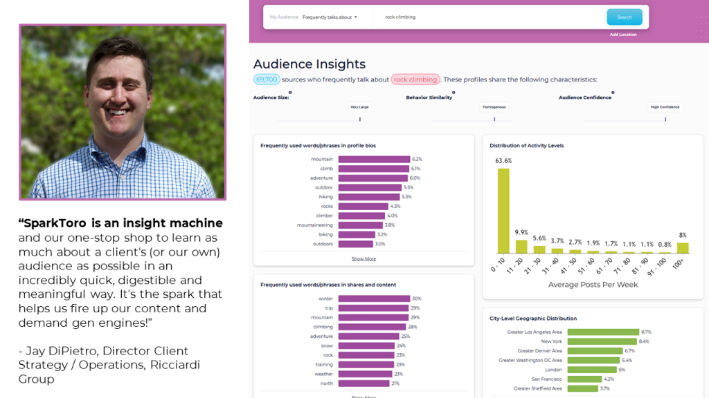 """""""SparkToro is an insight machine and our one-stop shop to learn as much about a client's (or our own) audience as possible in an incredibly quick, digestible and meaningful way. It's the spark that helps us fire up our content and demand gen engines!"""" - Jay DiPietro, Director Client Strategy / Operations, Ricciardi Group"""