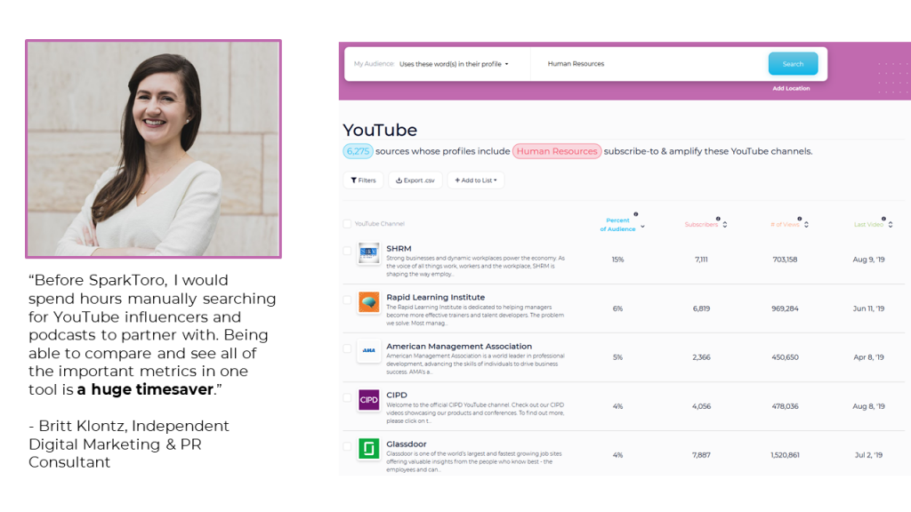 """""""Before SparkToro, I would spend hours manually searching for YouTube influencers and podcasts to partner with. Being able to compare and see all of the important metrics in one tool is a huge timesaver.""""  - Britt Klontz, Independent Digital Marketing & PR Consultant"""