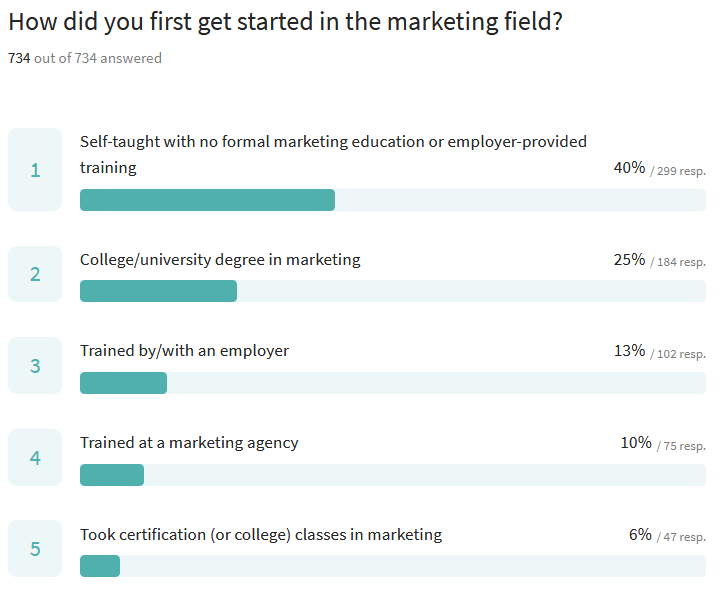 get hired in the marketing field getting started infographic
